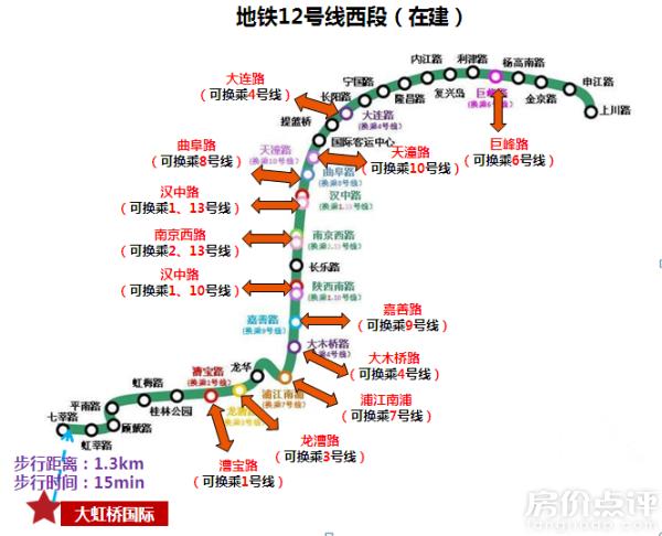 上海地铁8号线换乘3号线图片